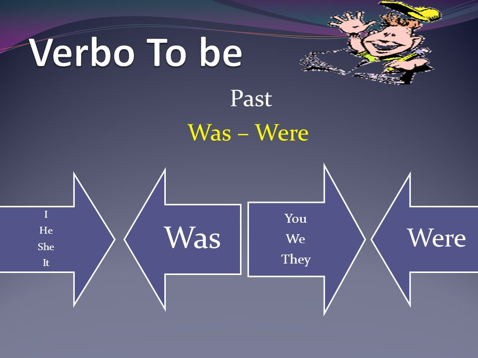 Verbo To be Past Was – Were I He She It Was You We They Were