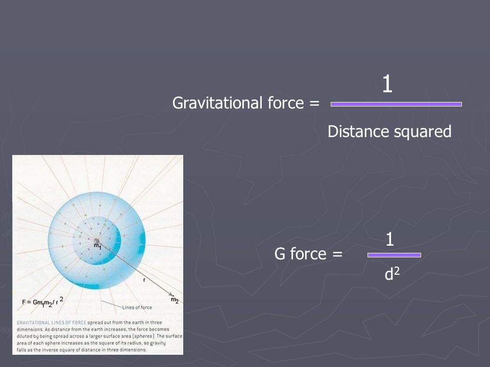 1 Gravitational force = Distance squared 1 G force = d2
