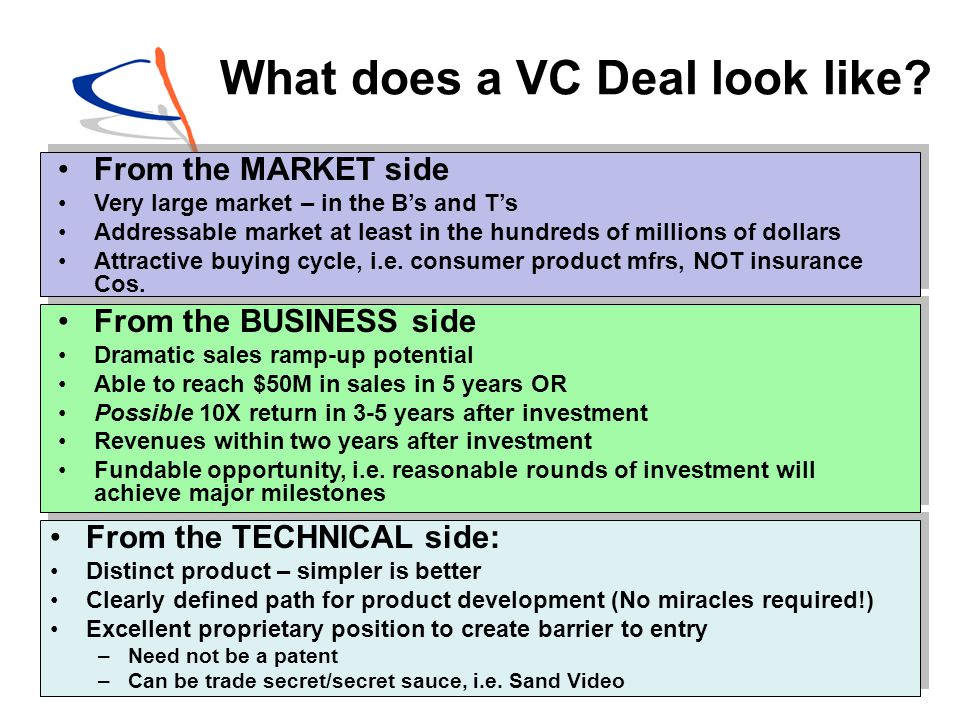 What does a VC Deal look like