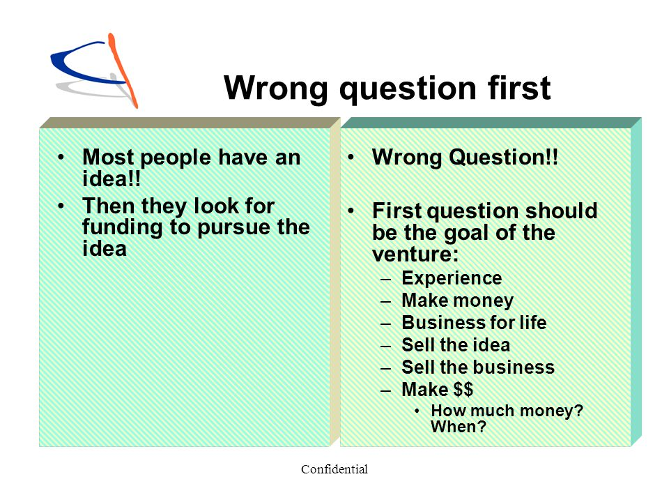 Wrong question first Most people have an idea!!