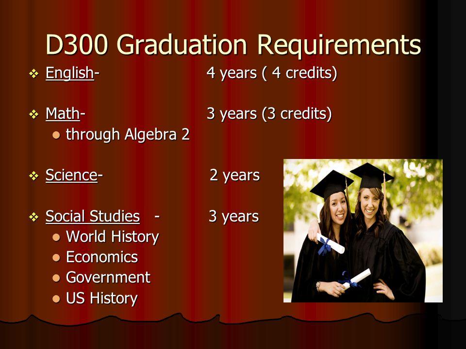 D300 Graduation Requirements