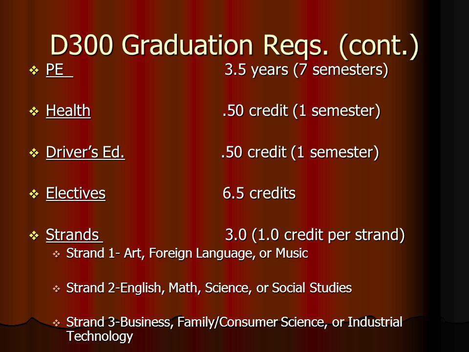 D300 Graduation Reqs. (cont.)