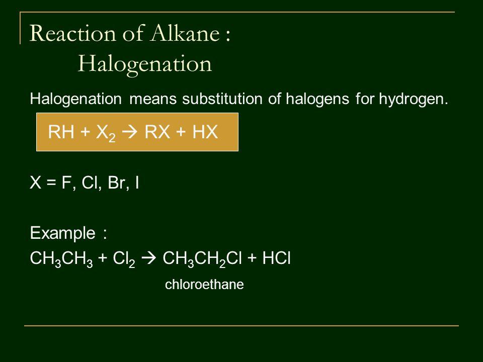Reaction of Alkane : Halogenation