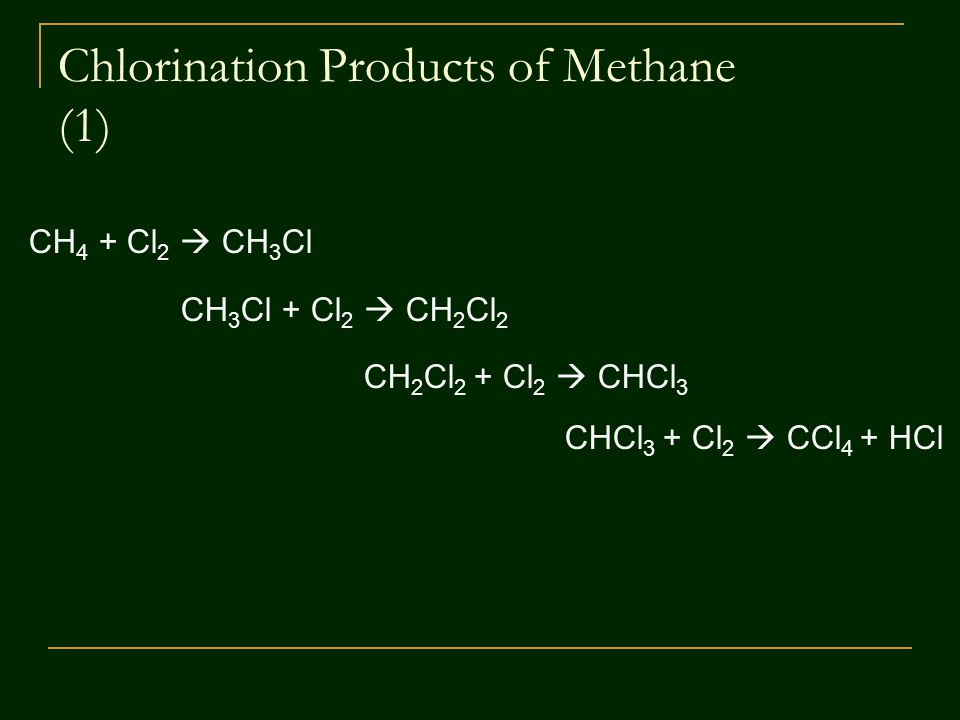 Chlorination Products of Methane (1)