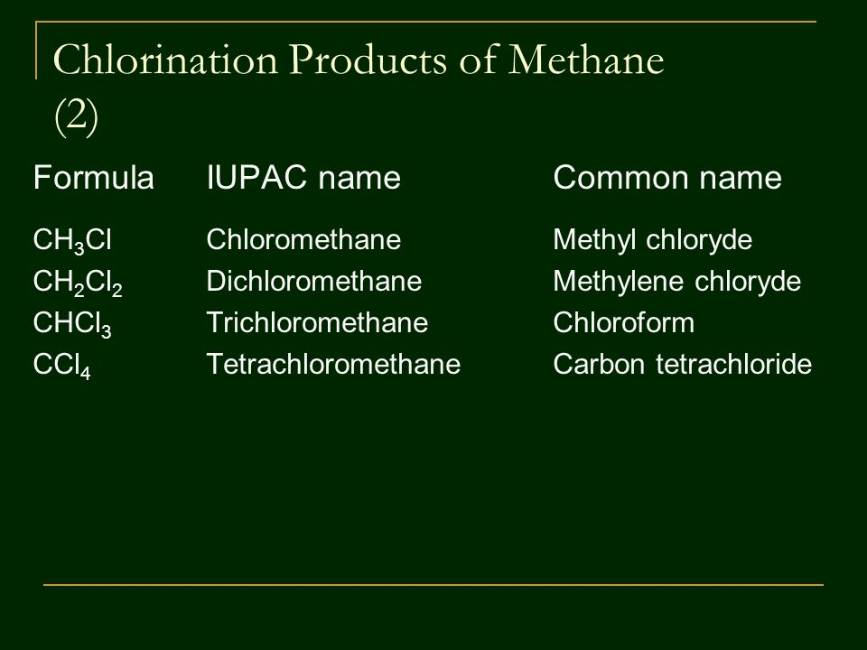 Chlorination Products of Methane (2)