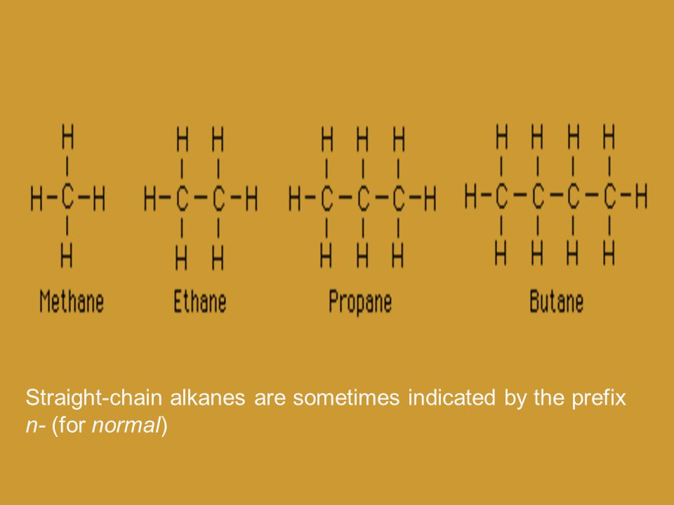Straight-chain alkanes are sometimes indicated by the prefix n- (for normal)