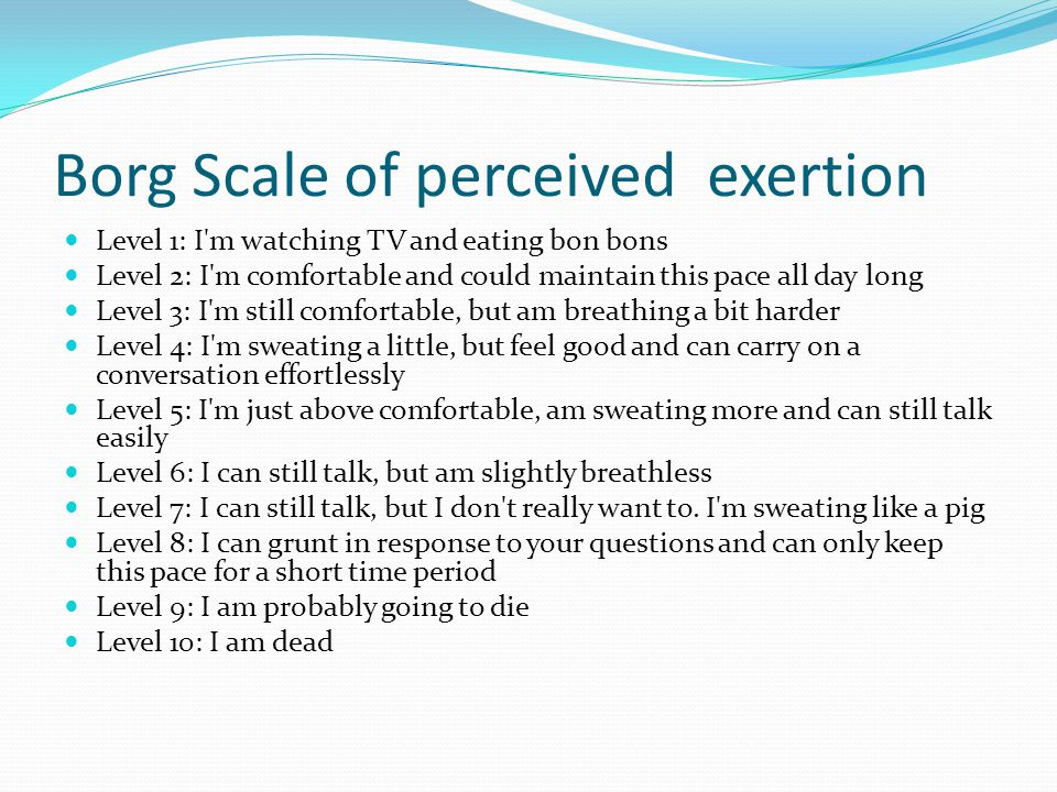 Borg Scale of perceived exertion