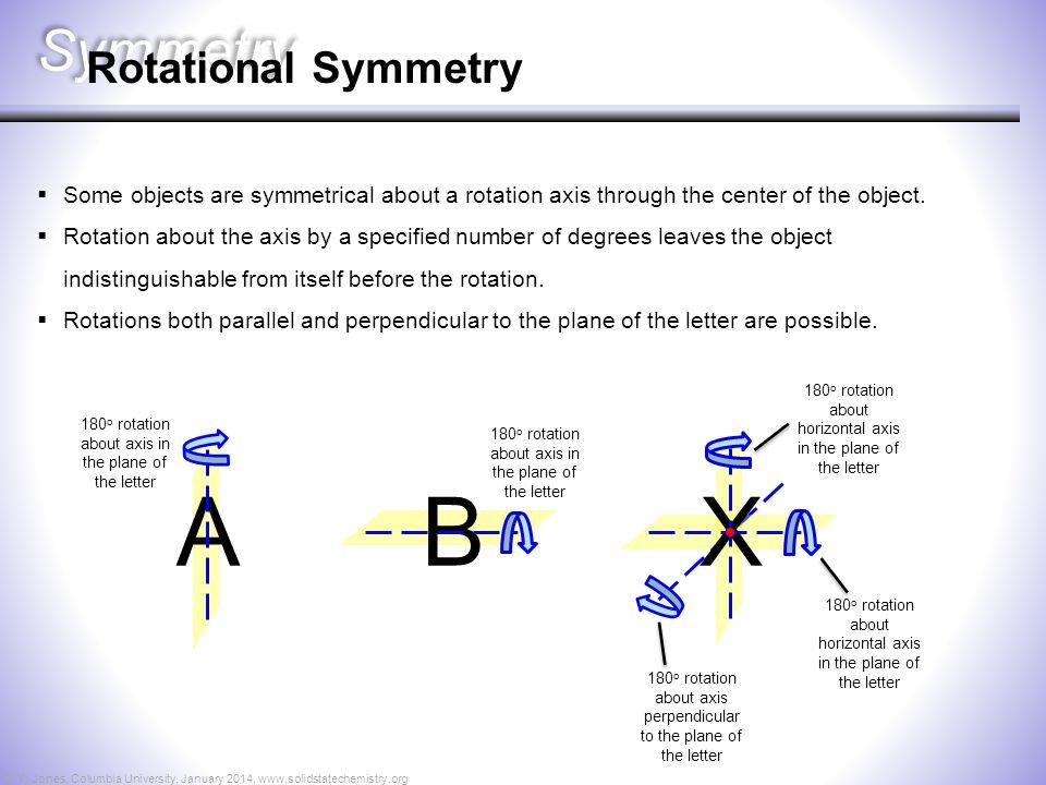 A B X Symmetry Rotational Symmetry
