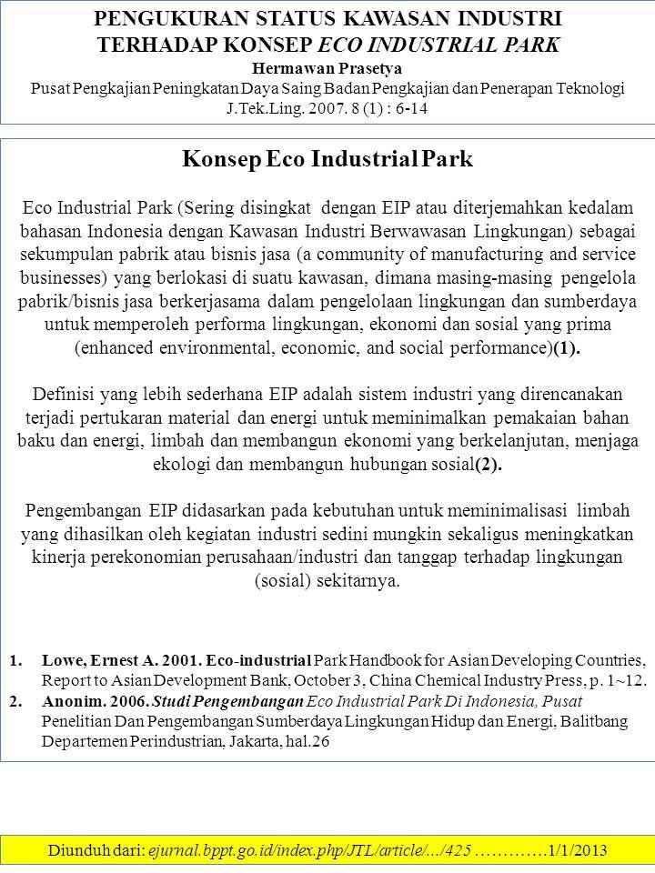 Konsep Eco Industrial Park