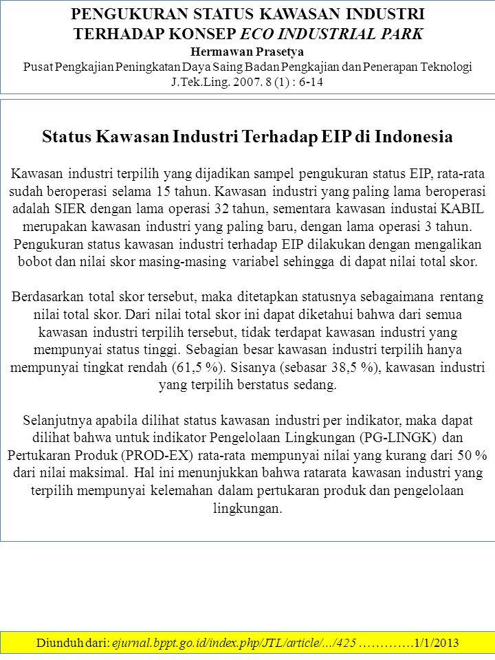 Status Kawasan Industri Terhadap EIP di Indonesia
