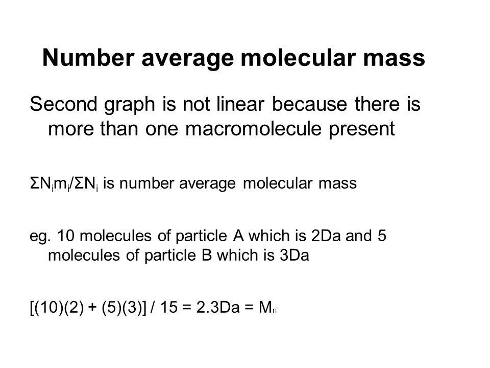 Number average molecular mass