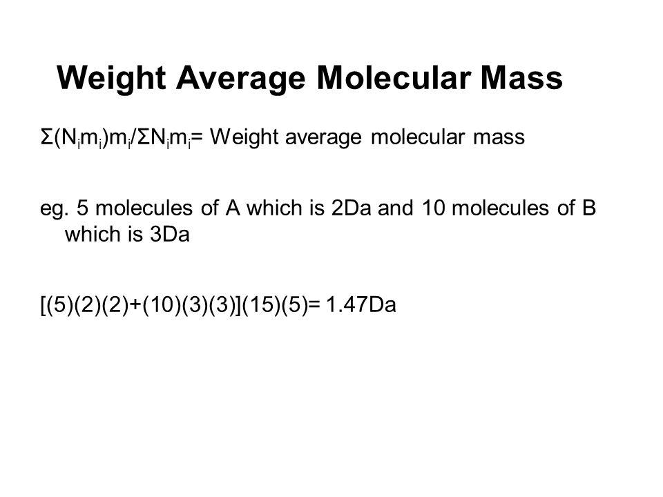 Weight Average Molecular Mass