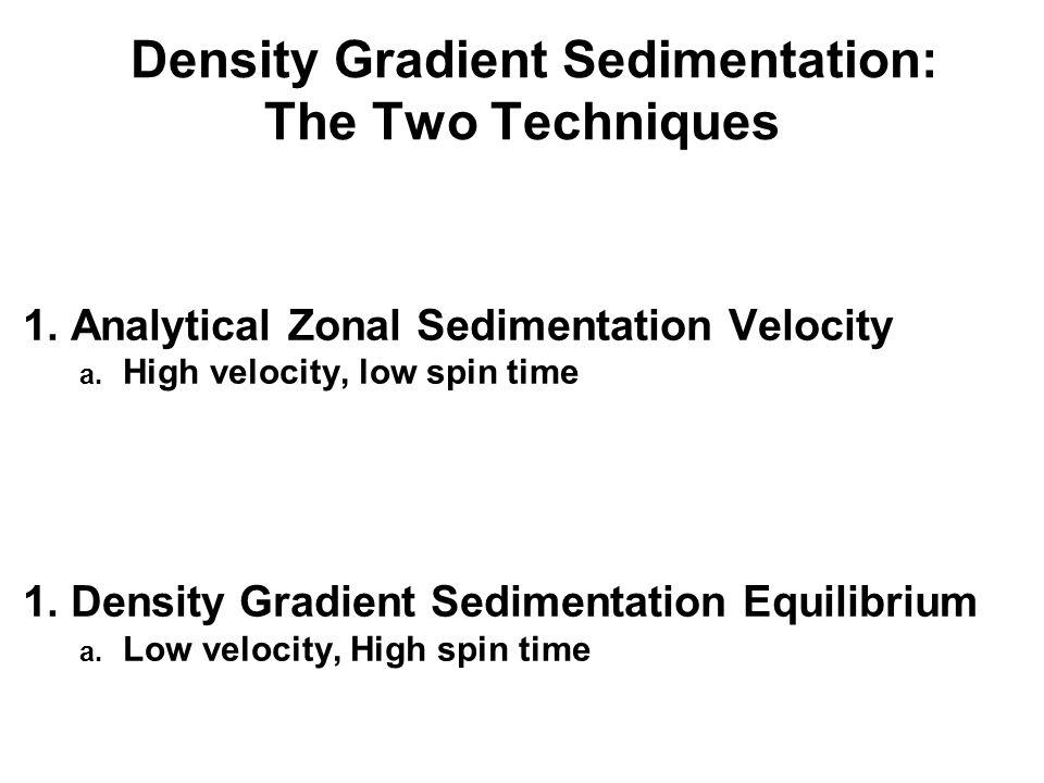 Density Gradient Sedimentation: The Two Techniques