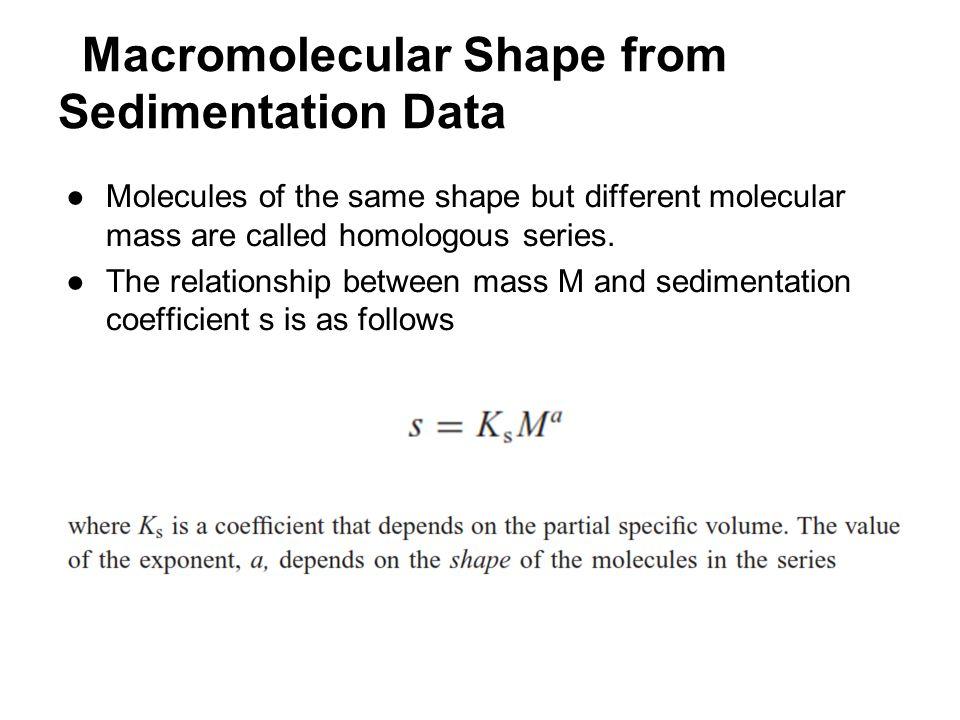 Macromolecular Shape from Sedimentation Data