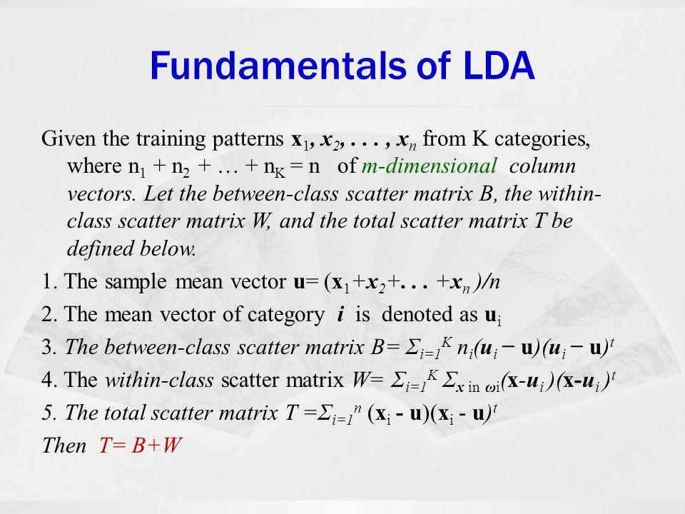 Fundamentals of LDA