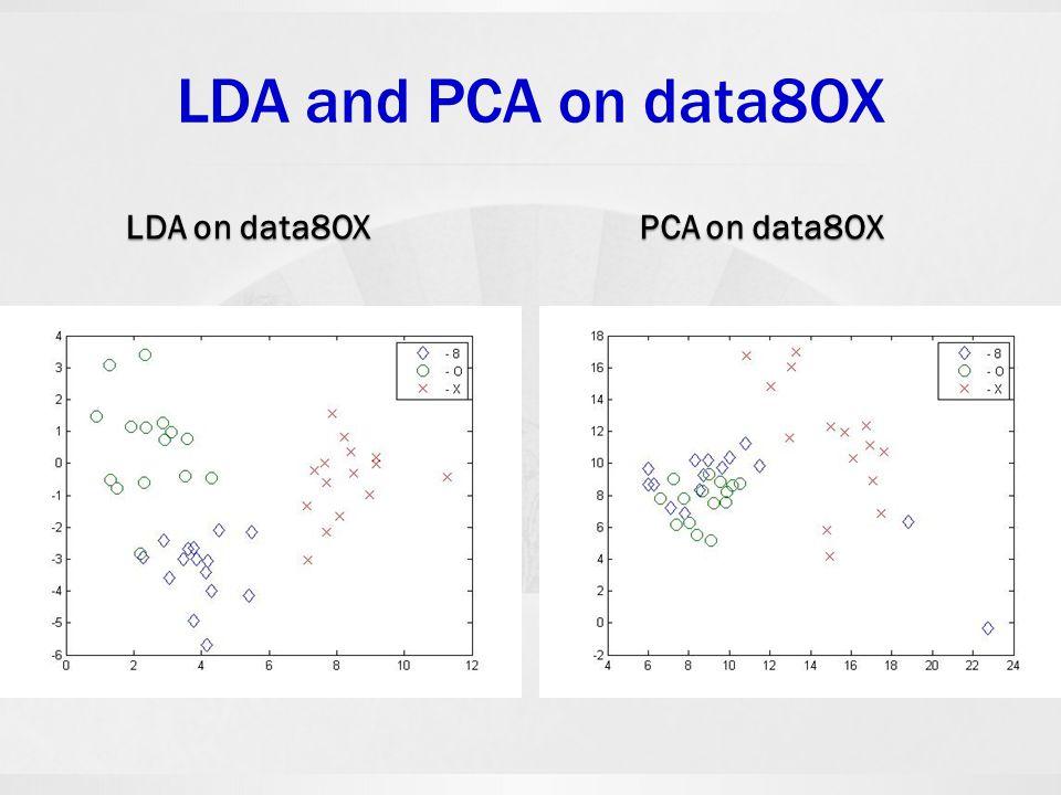 LDA and PCA on data8OX LDA on data8OX PCA on data8OX
