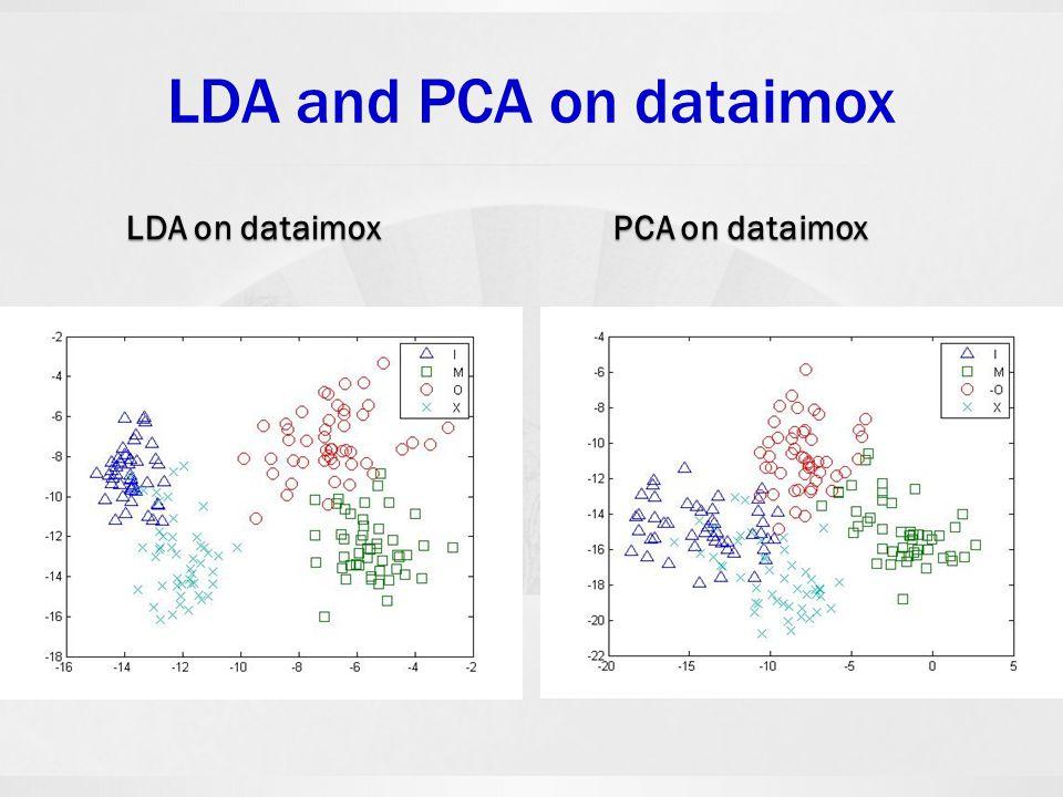 LDA and PCA on dataimox LDA on dataimox PCA on dataimox