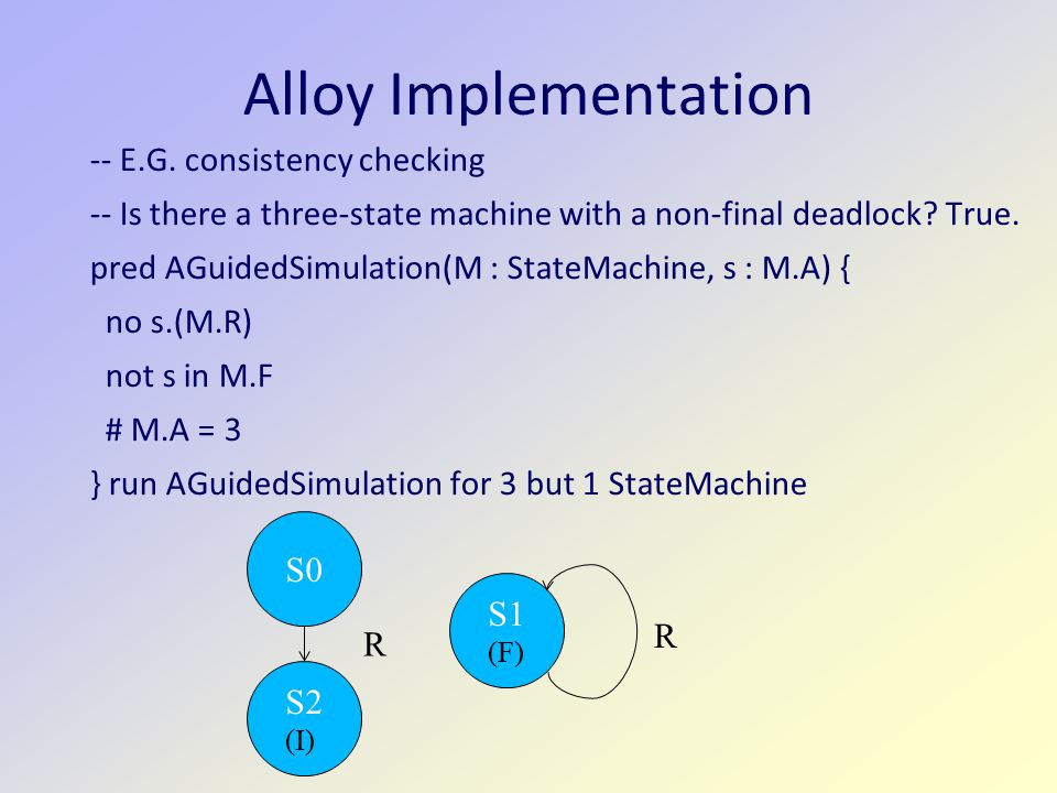 Alloy Implementation