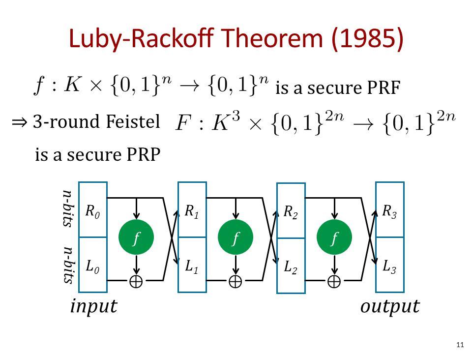Luby-Rackoff Theorem (1985)