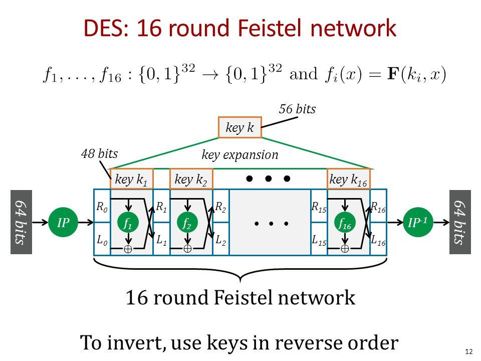 DES: 16 round Feistel network