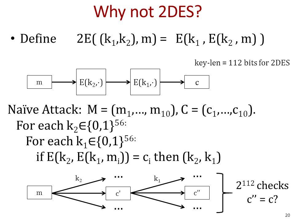 Why not 2DES Define 2E( (k1,k2), m) = E(k1 , E(k2 , m) )