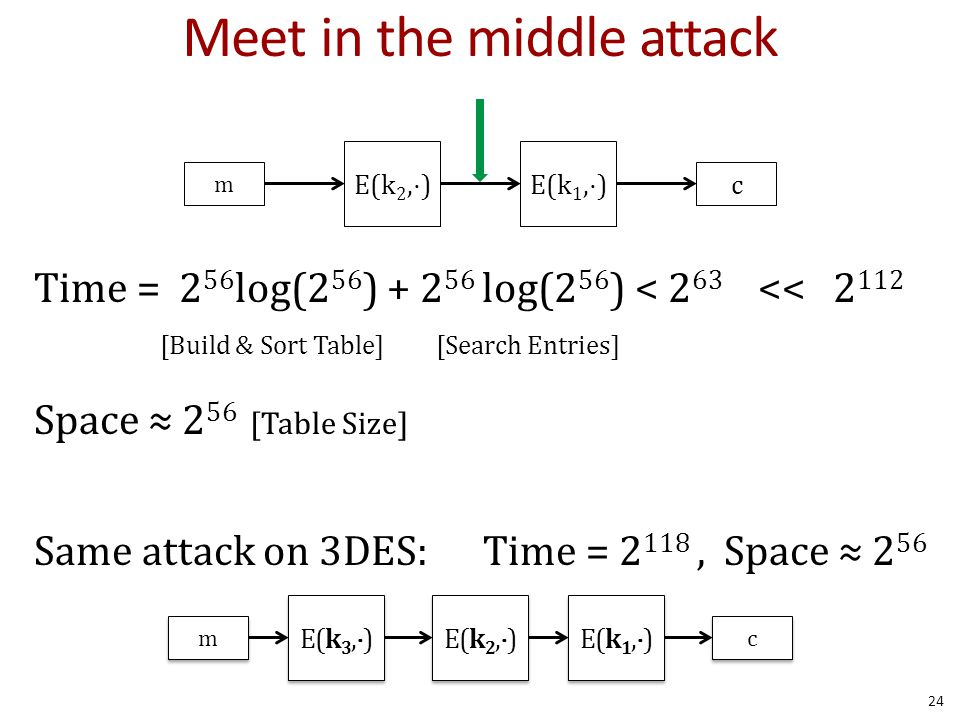 Meet in the middle attack