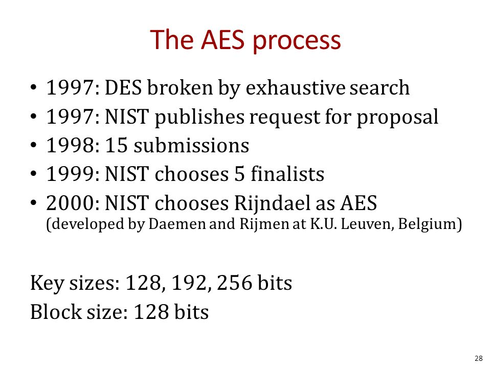 The AES process 1997: DES broken by exhaustive search