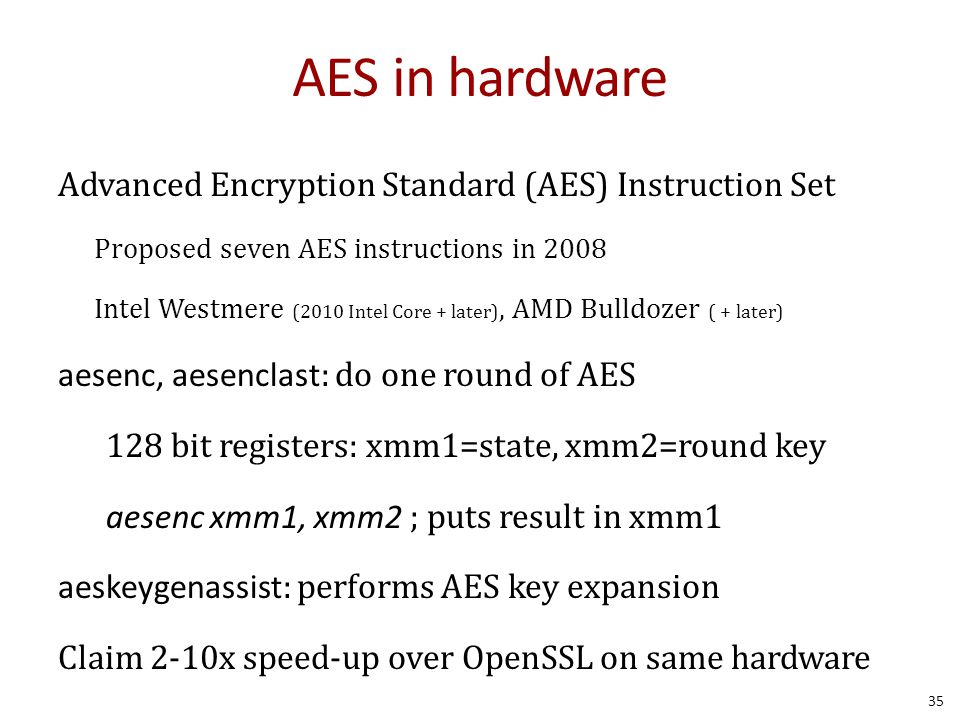 AES in hardware Advanced Encryption Standard (AES) Instruction Set