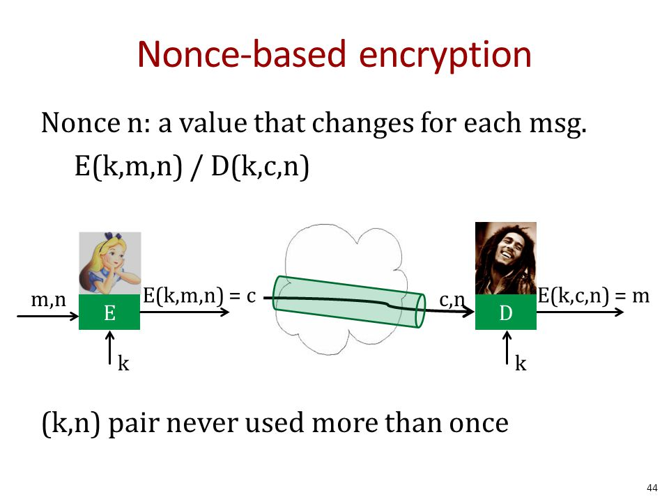 Nonce-based encryption
