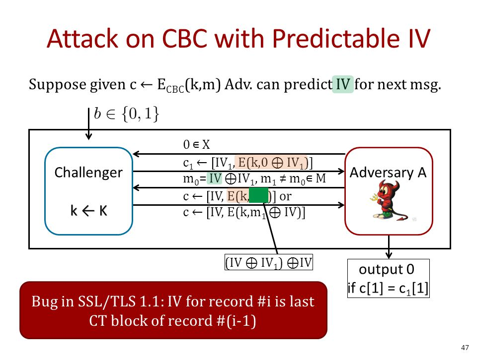Attack on CBC with Predictable IV