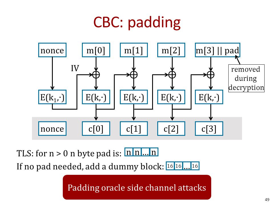 Padding oracle side channel attacks