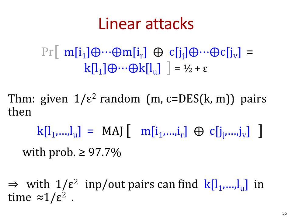 Linear attacks