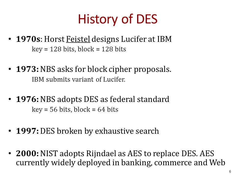History of DES 1970s: Horst Feistel designs Lucifer at IBM