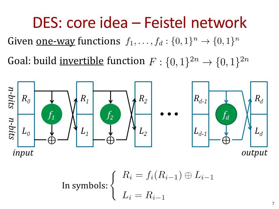 DES: core idea – Feistel network