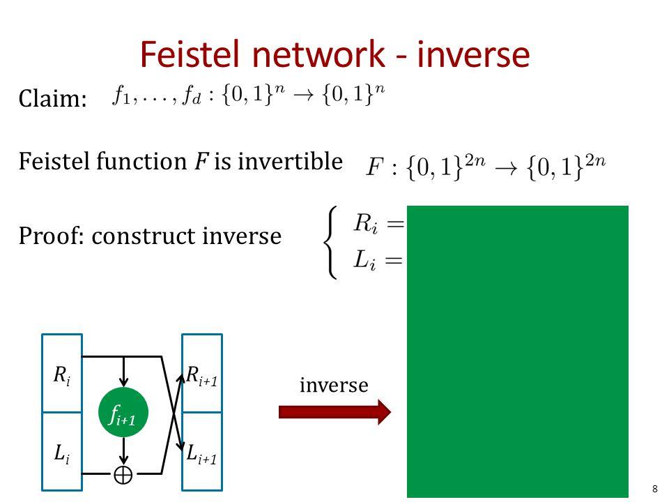 Feistel network - inverse