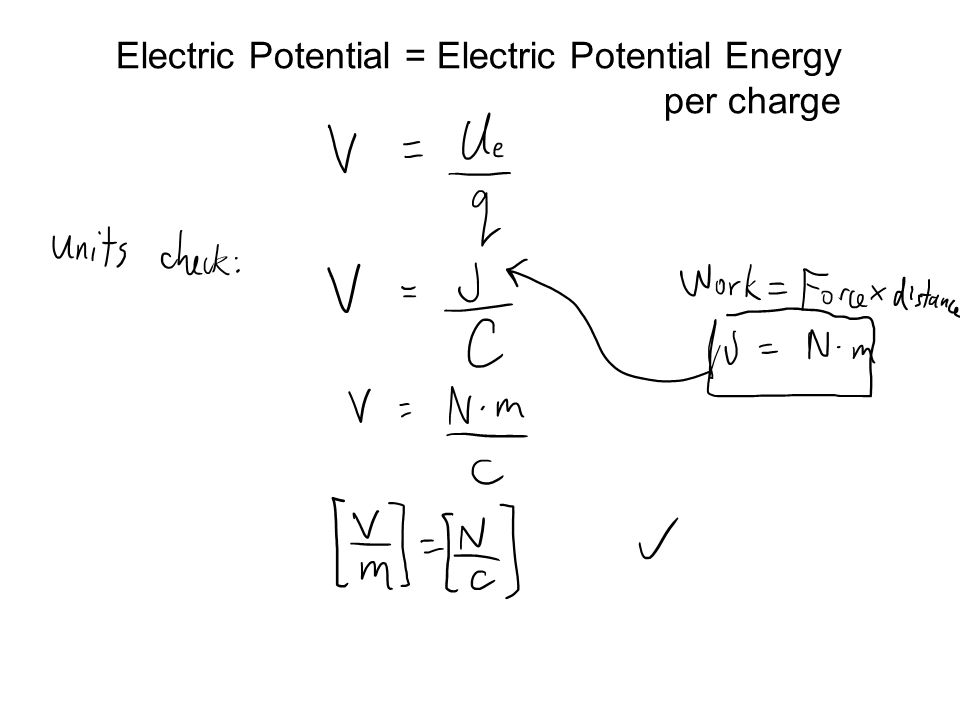 Electric Potential = Electric Potential Energy per charge