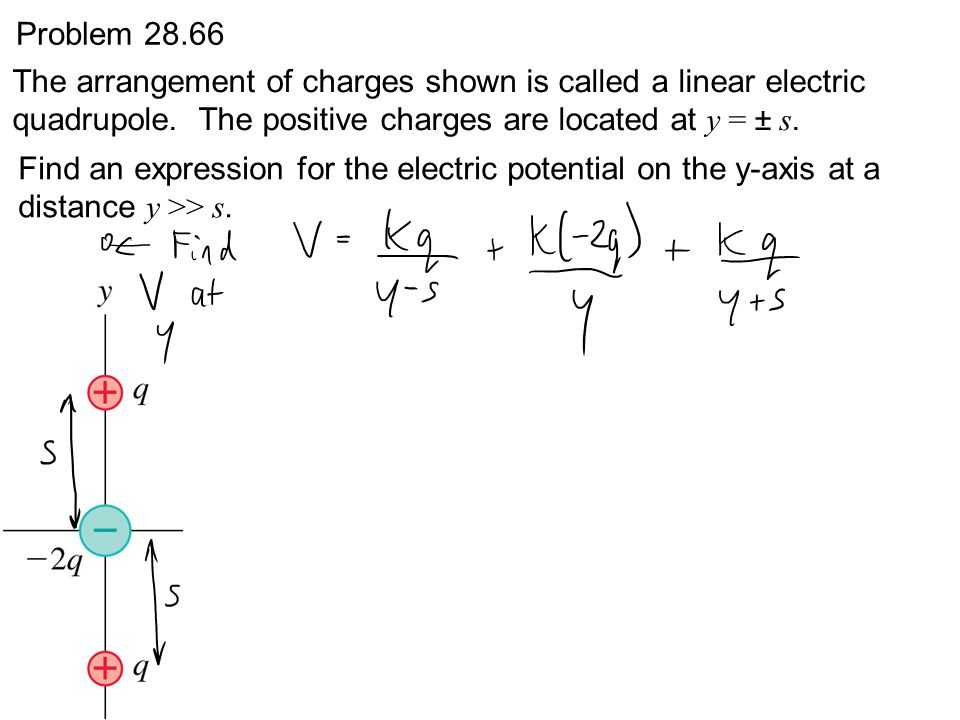 Problem 28.66 The arrangement of charges shown is called a linear electric quadrupole. The positive charges are located at y = ± s.