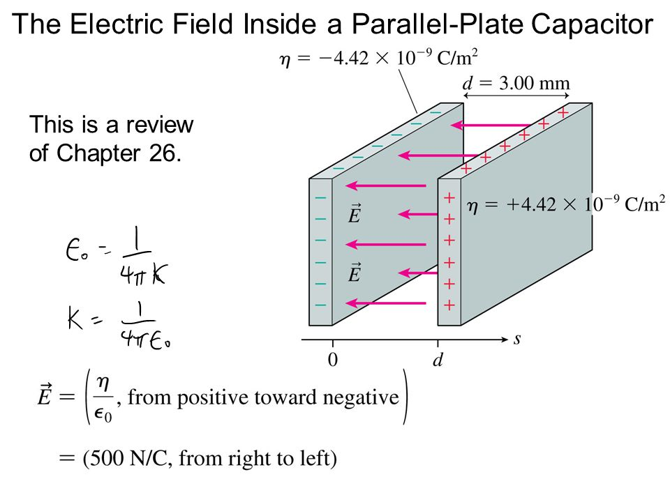 The Electric Field Inside a Parallel-Plate Capacitor