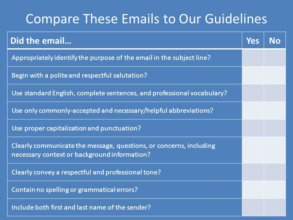 Compare These Emails to Our Guidelines