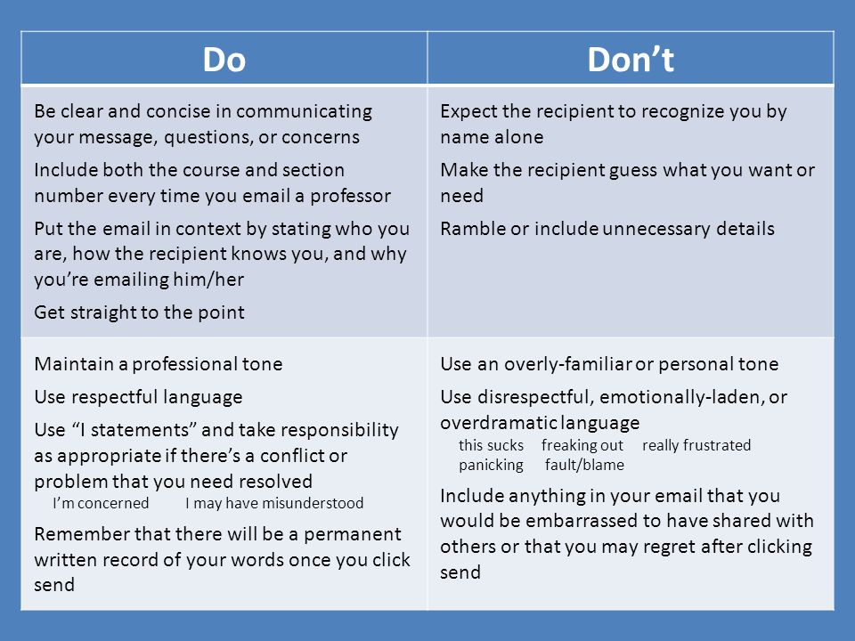 Do Don't. Be clear and concise in communicating your message, questions, or concerns.