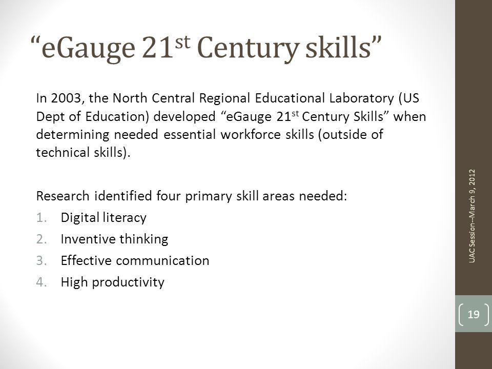 eGauge 21st Century skills