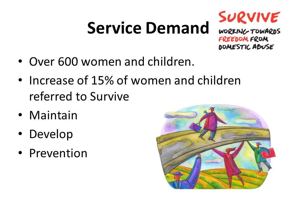Service Demand Over 600 women and children.