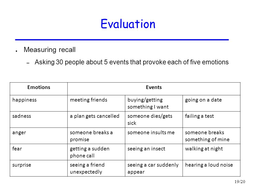 Evaluation Measuring recall