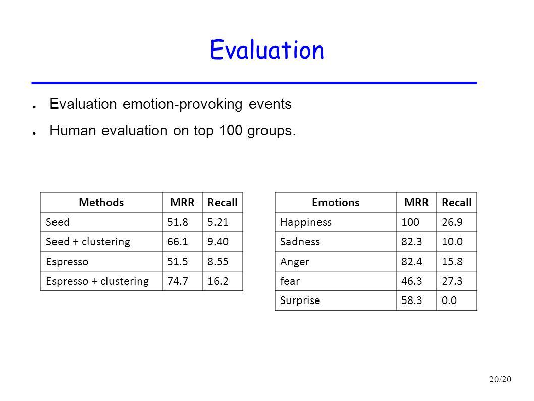 Evaluation Evaluation emotion-provoking events