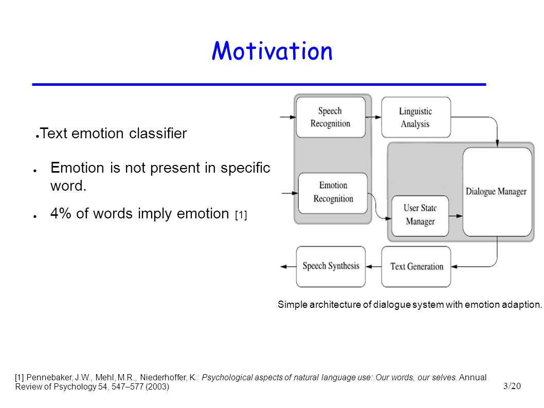 Simple architecture of dialogue system with emotion adaption.