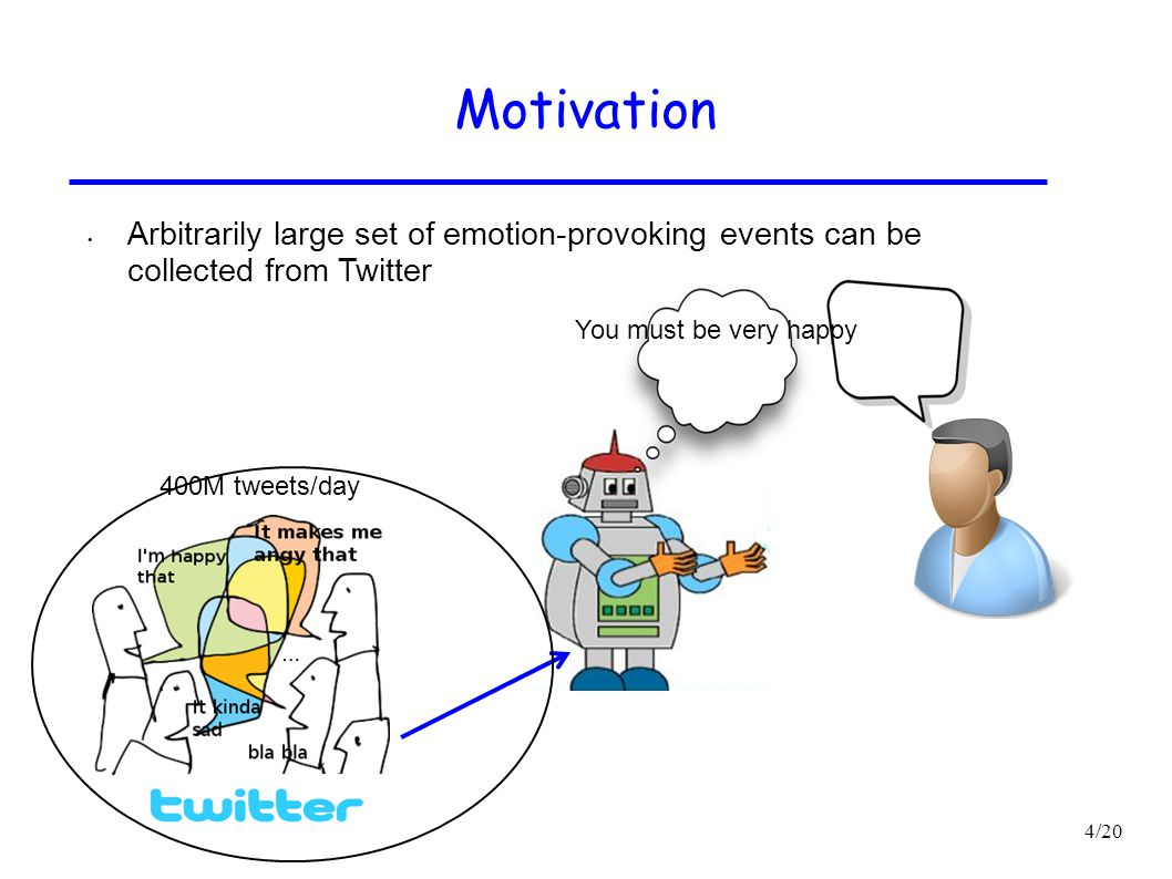 Motivation Arbitrarily large set of emotion-provoking events can be collected from Twitter. You must be very happy.