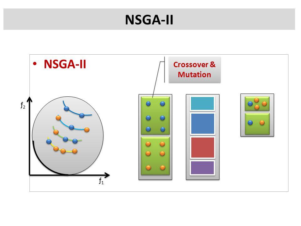 NSGA-II NSGA-II Crossover & Mutation ƒ2 ƒ1