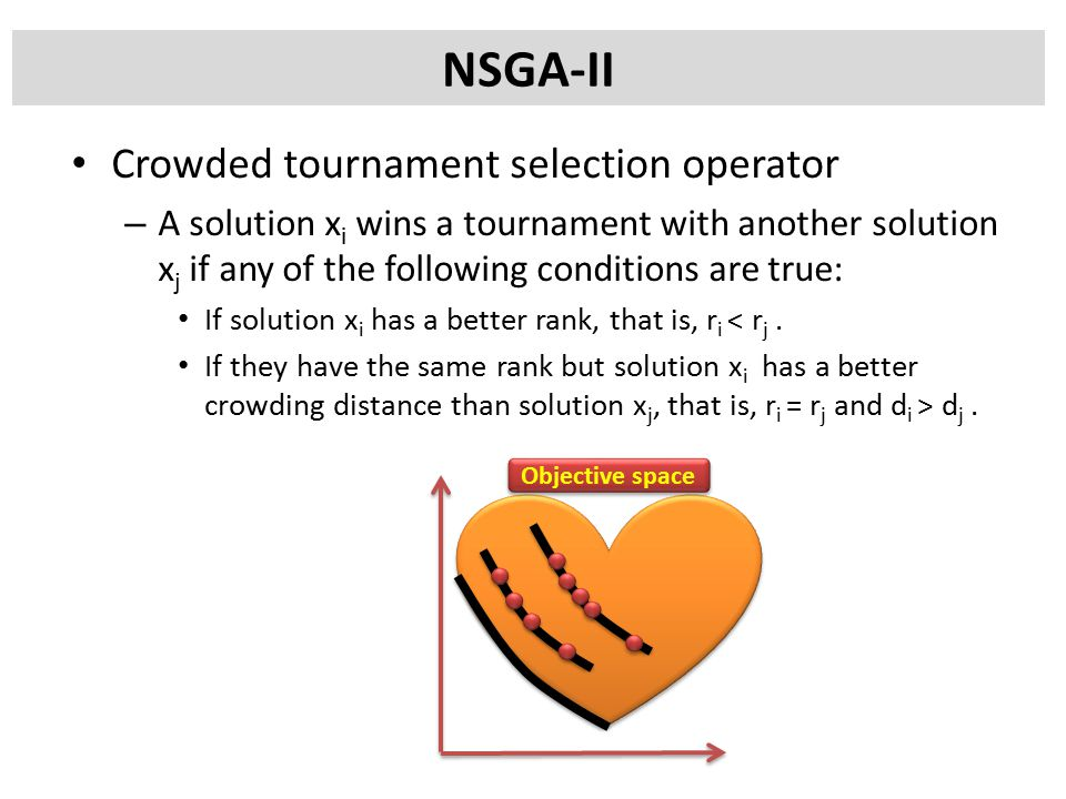NSGA-II Crowded tournament selection operator