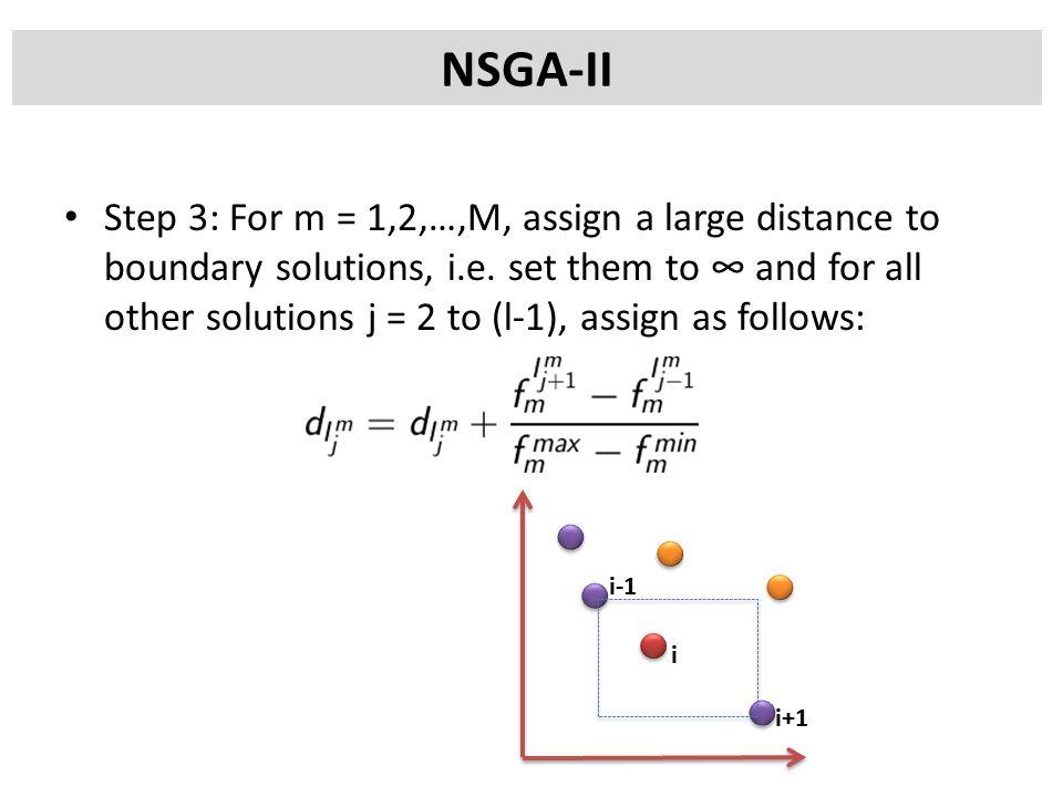 NSGA-II