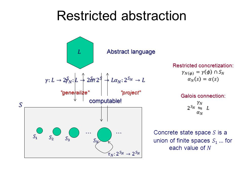 Restricted abstraction